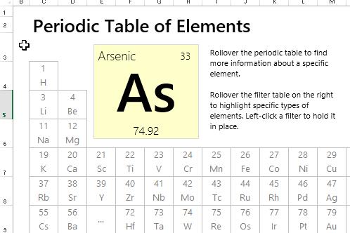 Fun downloads option explicit vba periodic table urtaz Image collections